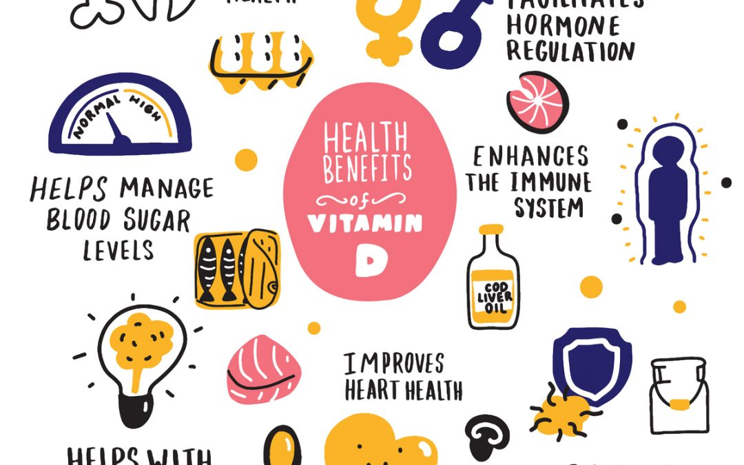 The Deal with Vitamin D, Health and Immunity